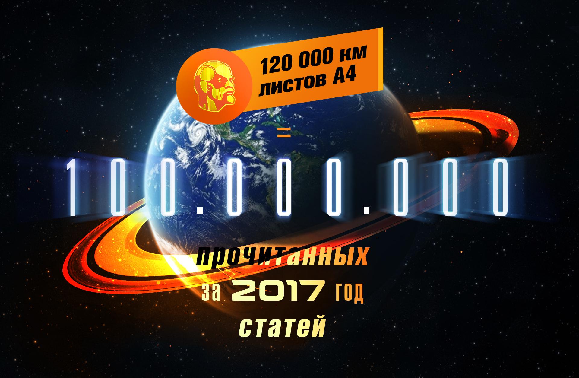 в КиберЛенинке было прочитано 100 000 000 статей